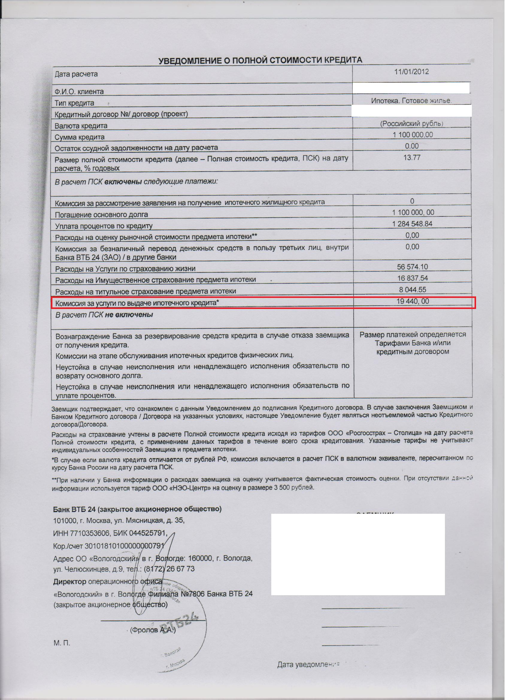 Договор Ипотечного Кредитования Сбербанк Образец