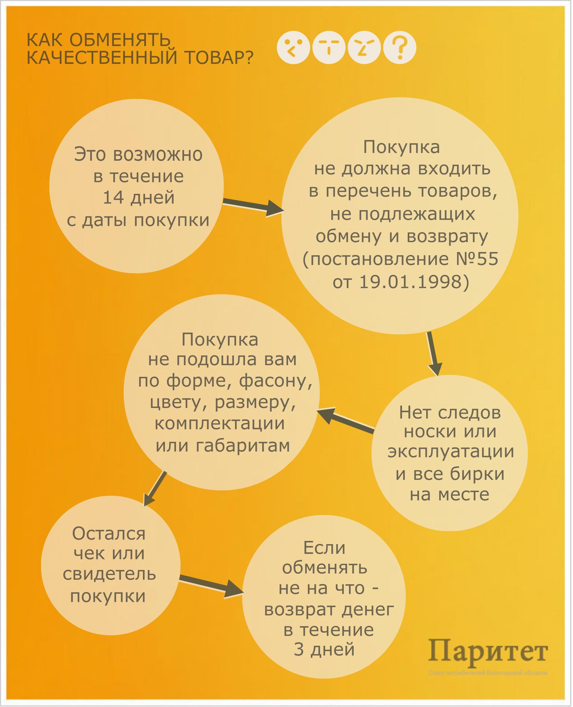 howtoexchangeyourpurchase(3)